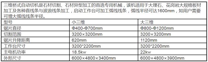 SWQJ320<em></em>x220型三维桥式自动切割机主要参数